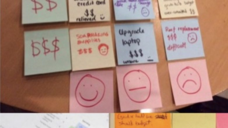 Design artifacts from Finding Empathy for Your Future Self